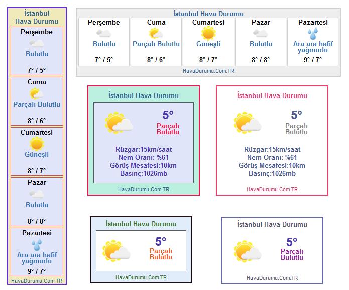 Örnek hava durumu widget ı ekran görüntüleri